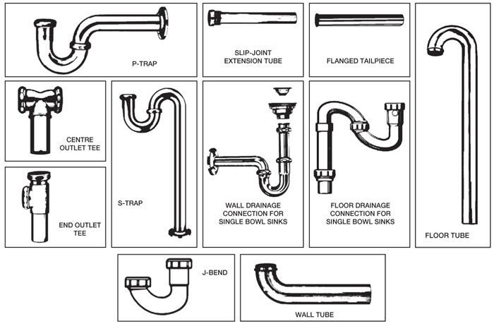 Tubular Drainage Master Plumber 174
